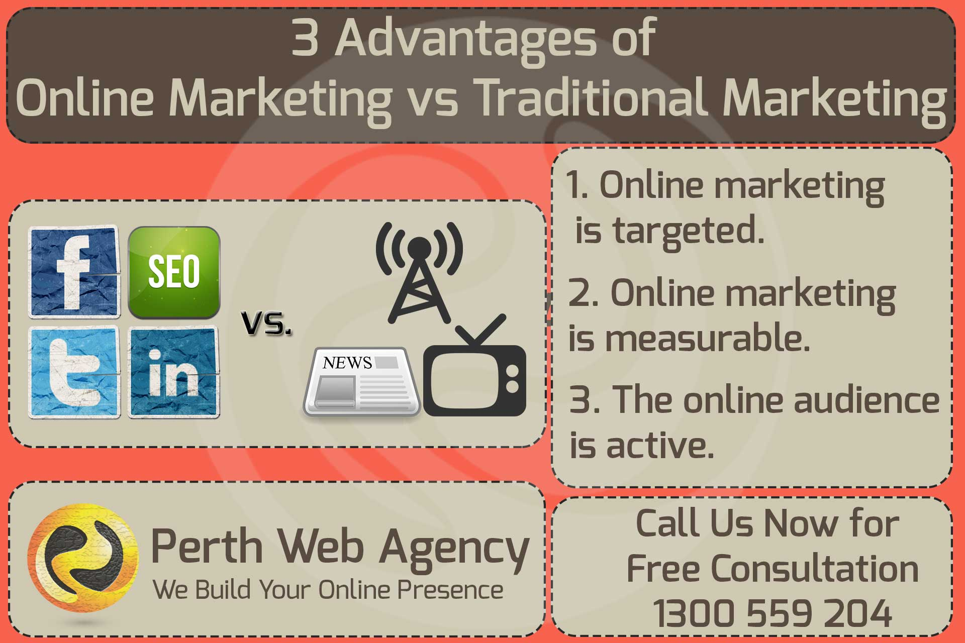 online marketing vs traditional marketing In layman's terms, digital marketing is marketing done on digital platforms like  websites, mobile applications, display advertising, and other.