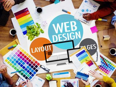 Custom Website Design Perth