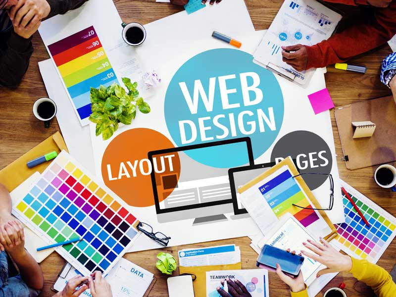 Custom Website Design Perth